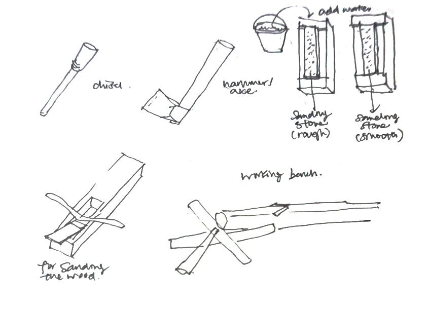 timber tools.jpg